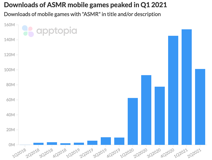 ASMR mobile game downloads