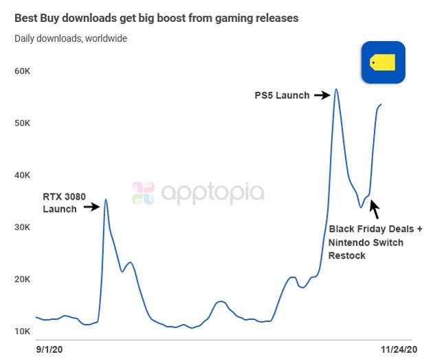 Best Buy downloads-1