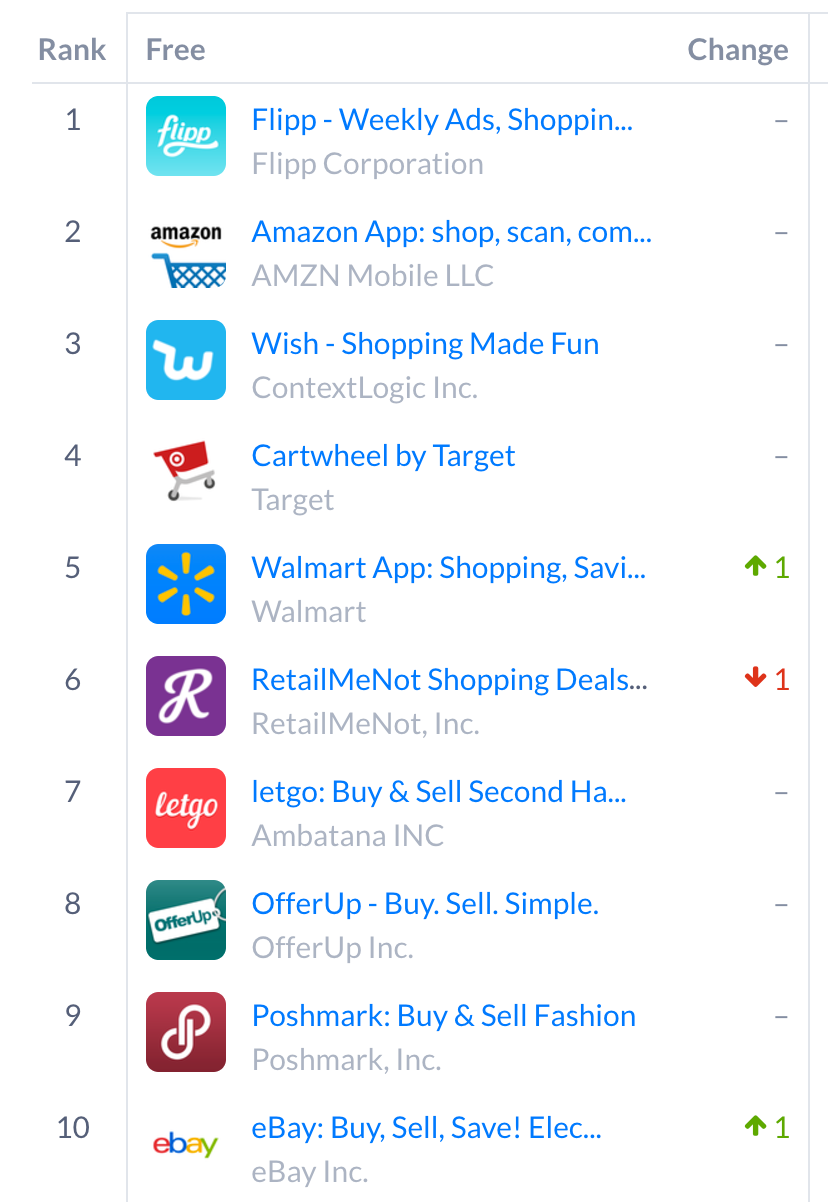 Top 10 iOS Shopping Apps.png