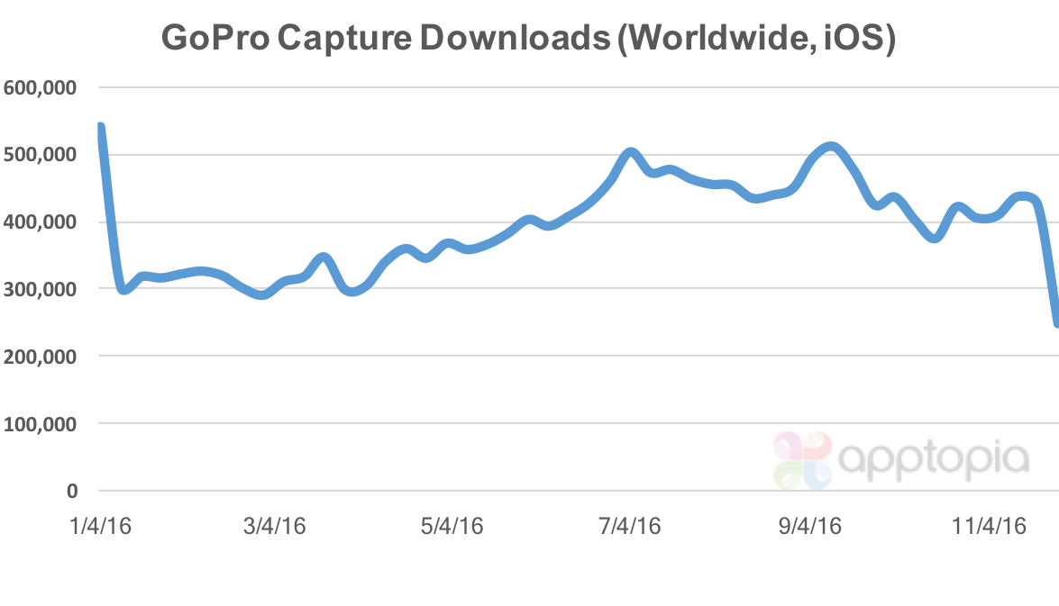 gopro_downloads3.png