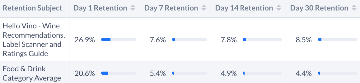 Hello Retention.png