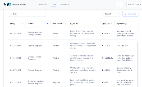 Sort your user reviews by Intent, Sentiment, or Keywords using Apptopia's Review Intelligence