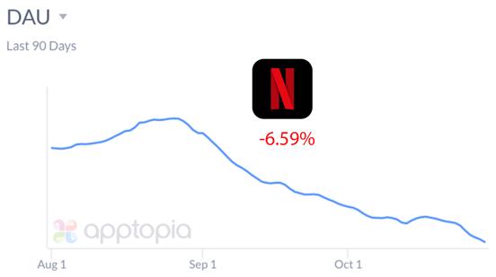 Netflix 90 day-1