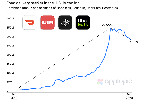 food-delivery-us