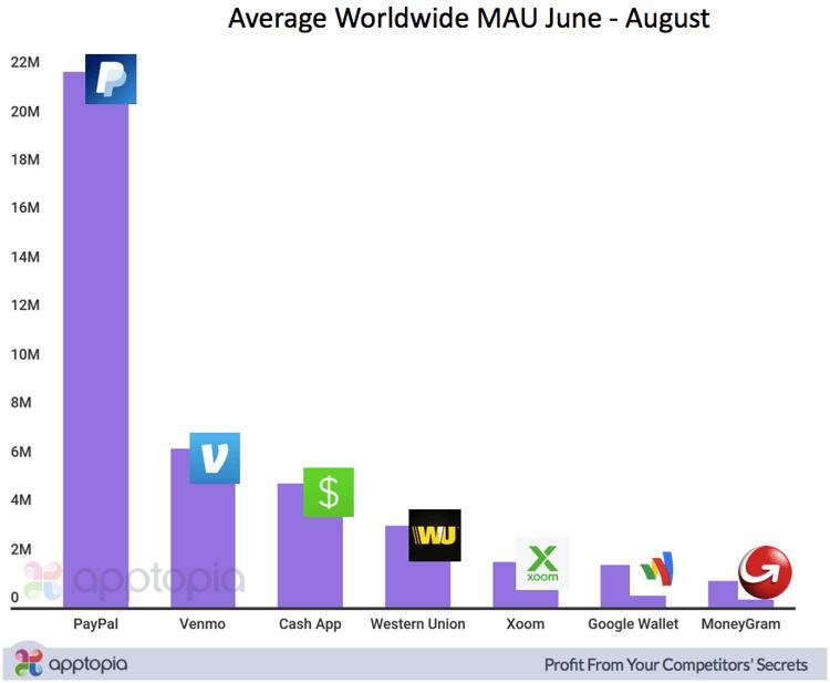 MAUs Chart 9.25.17.png