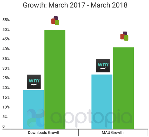 MJ App Growth