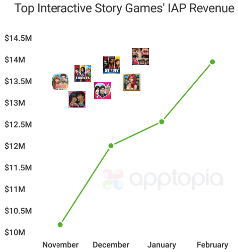 Revenue.png