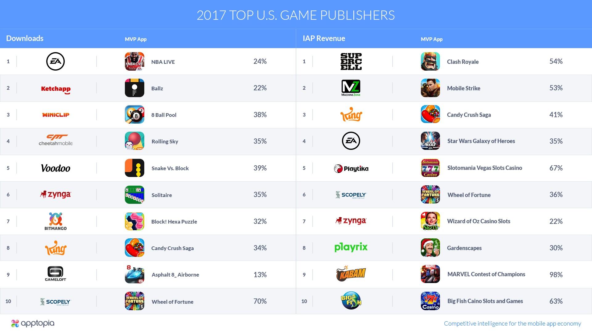 Top Publishers.jpg