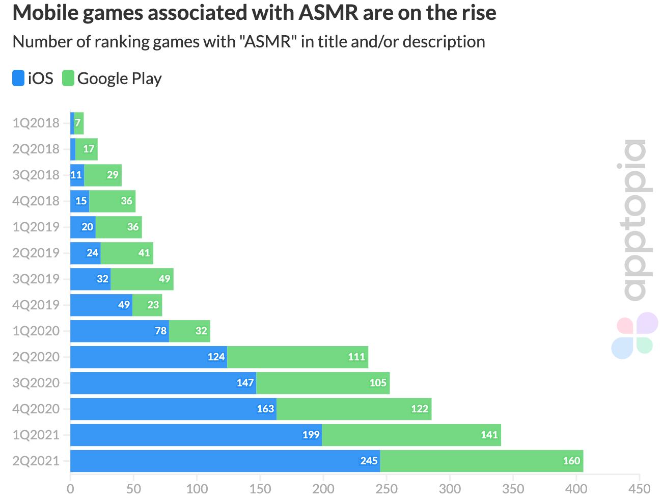 asmr mobile games