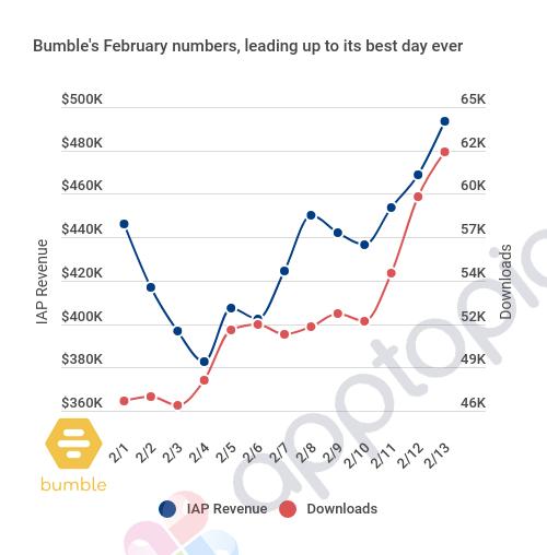 bumble-tops-1