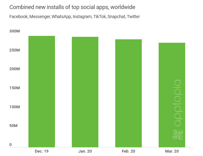 combined social downloads