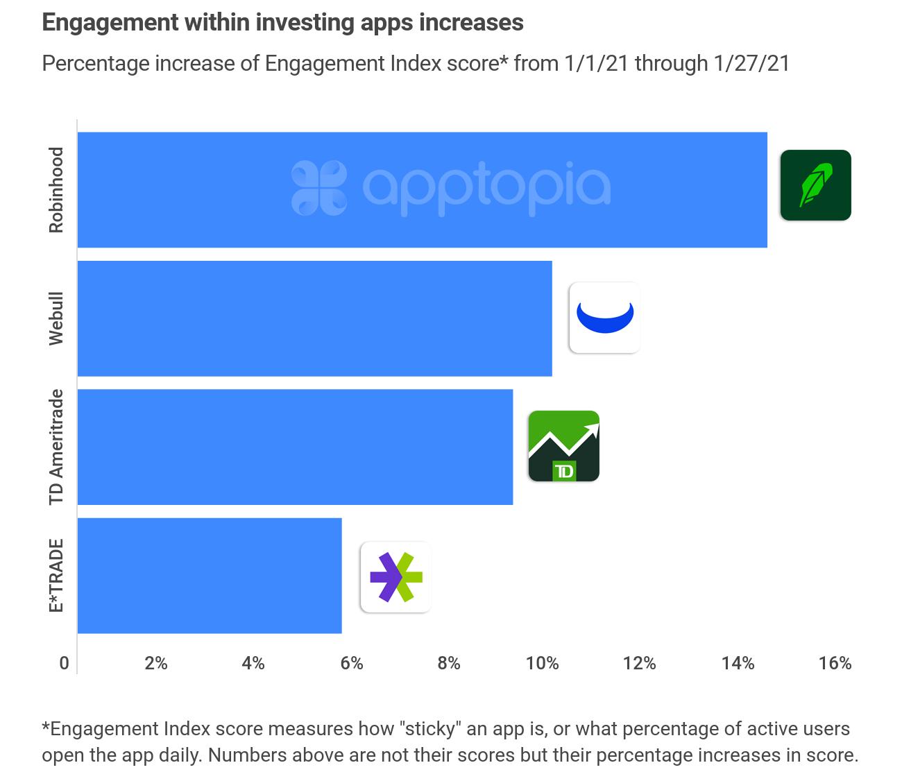 engagement-reddit