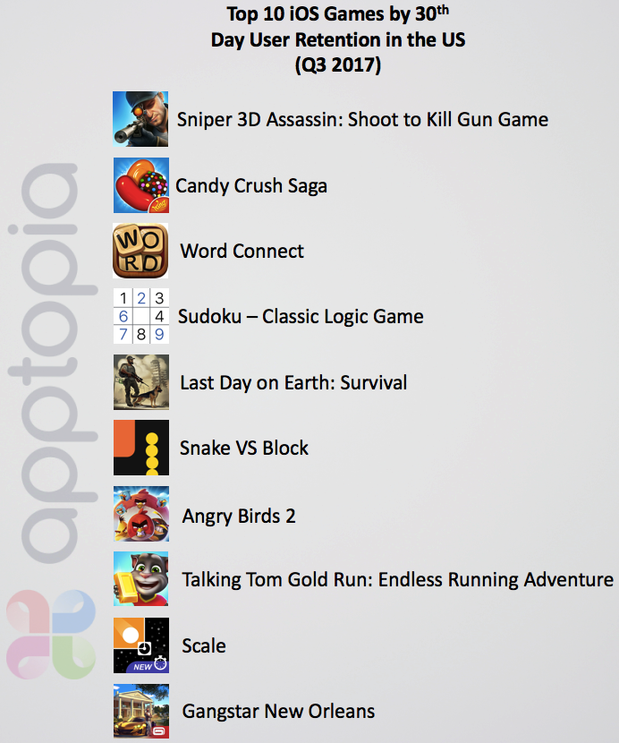 iOS Games-1.png