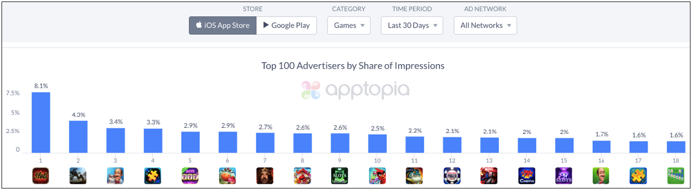 iOS Top Advertisers.png