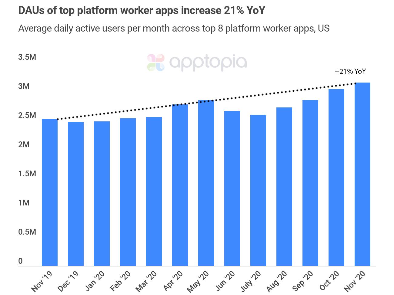 platform-workers