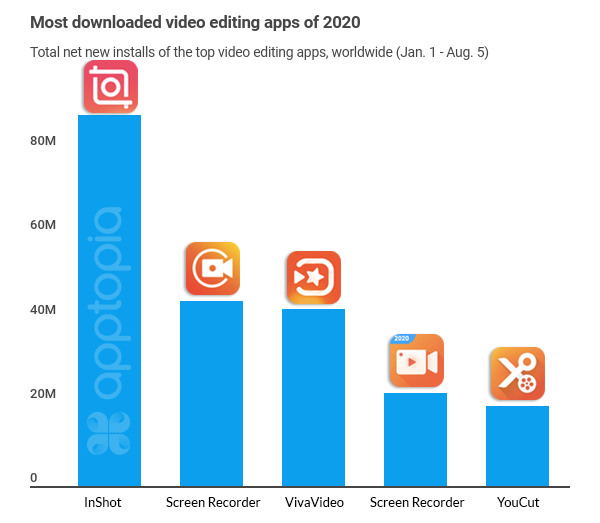 top video apps by downloads-1