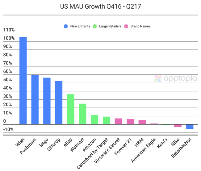 US MAU Growth.png